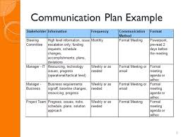 week 4 introduction to project management 1 communication plan