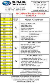 subaru maintenance schedule new subaru car