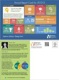 Marketing Reports Exles by 46 Best Nonprofit Annual Report Infographics Images On
