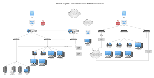 good home network design network diagram learn what is a network diagram and more