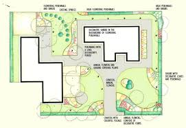 span new n garden design backyard vegetable classic layout home