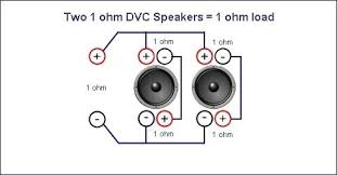 2 ohm dvc subwoofer to 1 ohm amp wiring diagram wiring diagram