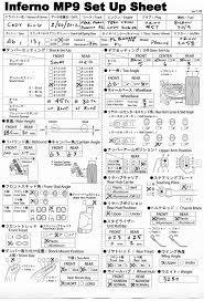 Challenge Setup Kyosho Inferno Gt Mp7 5 Mp777 Mp9 Ultima And Lazer