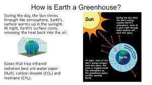 Warmer Atmosphere Earth U0027s Atmosphere Energy Transfer In The Atmosphere Part Two