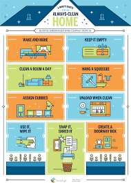 Home Clean How To Keep Your House Clean House Cleaning Chart Habits For A