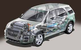 future cars 2050 vehicles to be hydrogen powered between year 2030 2050