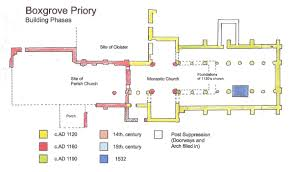 history of the priory and the church