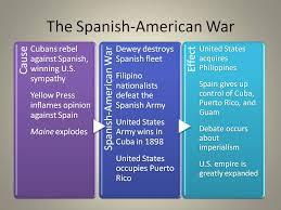 the spanish american war worksheet fts e info