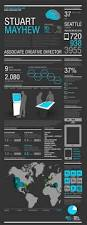 Resume About Me Examples by 11 Best Digital Resume Images On Pinterest Infographic Resume