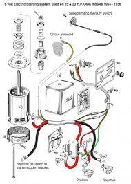 yamaha outboard main harness wiring diagram u2013 the wiring diagram