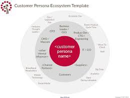 the complete b2b customer persona template jem 9 marketing
