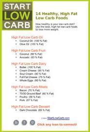 7 best low carb low sugar foods images on pinterest sugar foods