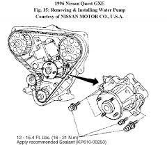 nissan maxima timing chain where are the freeze plugs located more specifically is there one