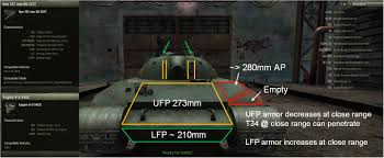 world of tanks wiki guide to stop playing like a noob