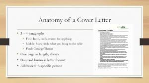 mastering the cover letter youtube
