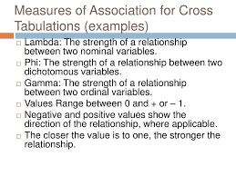 examples of core strengths for resume strength in resume james nelson strength and conditioning resume examples of strength ppt basic descriptive and inferential