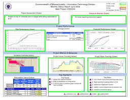 project management template excel 2013 and project management