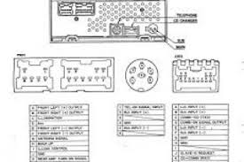 car stereo wiring color code diagrams wiring diagram