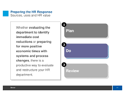 keys to success in restructuring hr ppt