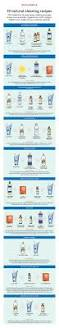 natural cleaning recipes to scrub every inch of your home real