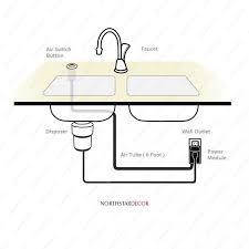 Sink Stopper Bathroom Bathroom Bathroom Plumbing Diagram For Rough In Changing