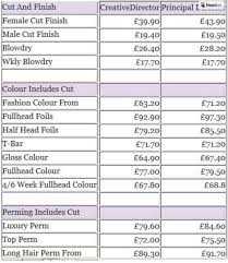 regis hair salon cut and color prices prices impressions hairdressing bognor regis