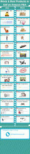 Top Seller On Amazon Worst U0026 Best Products To Sell On Amazon Fba U2013 Infographic