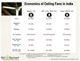 how much energy does a ceiling fan use how much energy does a ceiling fan use zoom low energy consumption