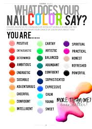 fleurish s s 2013 makeup nail polish colors and nail nail