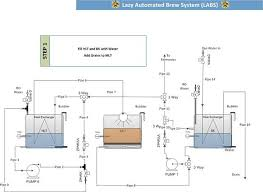 home brewery plans stunning 5 home brewery plans designs lazy automated brew system