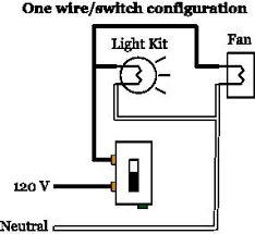 ceiling fan and light on same switch ceiling fan and light on same switch fresh ceiling fan switch wiring