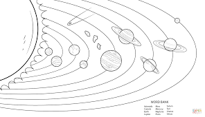 solar system model worksheet coloring page free printable