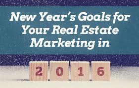 2016 real estate marketing plan resolutions