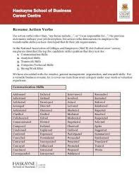Resume Strong Verbs Examples Of Action Verbs For Resumes Action Verbs Resume Best