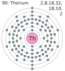 Patterns In Electron Configuration Worksheet Thorium Model Including Electron Sequence Thorium Pinterest