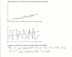 two scatterplots students are asked to compare two lines fitted to