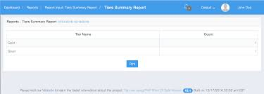 Expense Report Example by Reports