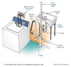 laundry sink plumbing diagram whirlpool hose problem crafting diy pinterest laundry