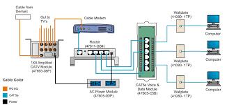 fios home network design wiring diagram modem wiring diagrams schematics
