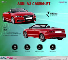 audi a3 in india price audi a3 cabriolet specifications infographic sagmart