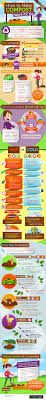 which composting method is best for you infographic helps you