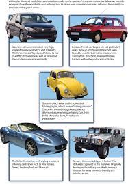 japanese car brands mastering strategic management 1 0 flatworld