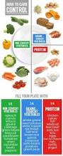a great anti inflammatory food index based on a research study