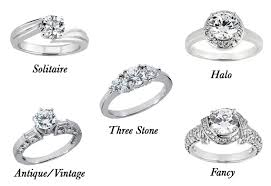 wedding ring styles guide how to buy an engagement ring diamond 4 cs