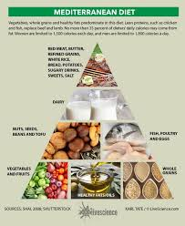 diet charts dash menu plans another guide for healthy eating is
