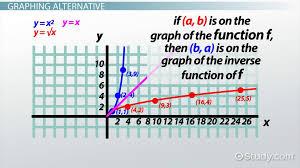 exponent definition u0026 properties video u0026 lesson transcript