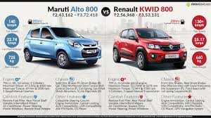 renault kwid specification renault kwid 800 vs maruti alto 800