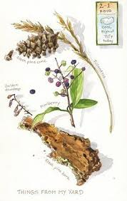 25 gorgeous nature sketch ideas on pinterest mountain drawing