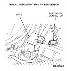 ford explorer engine light reset check engine light on ford explorer sport trac questions