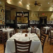 Best Thanksgiving Dinner In Orlando Best Orlando Steakhouses The Palm Orlando Steak Restaurant